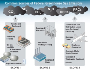 greenhousegases_basics